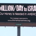 US funding of Israel