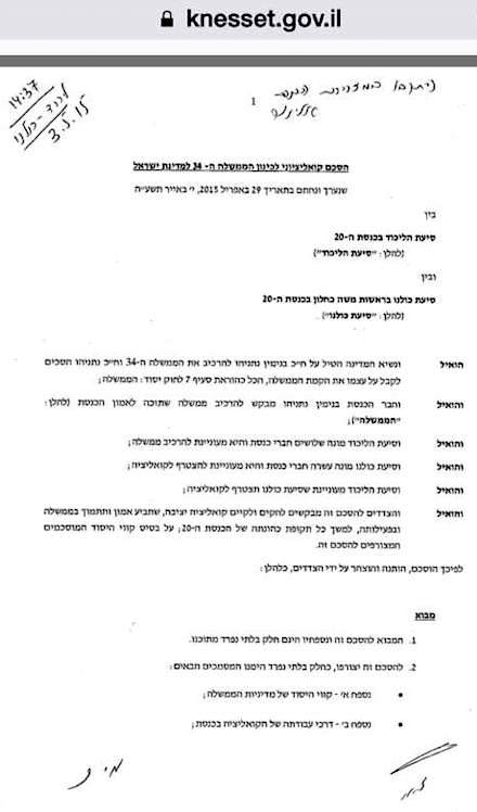 Israeli official papers on ruling and rulers